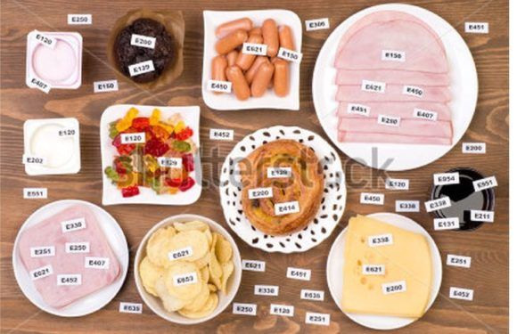 Banned food additives in GIMDES halal certified Products